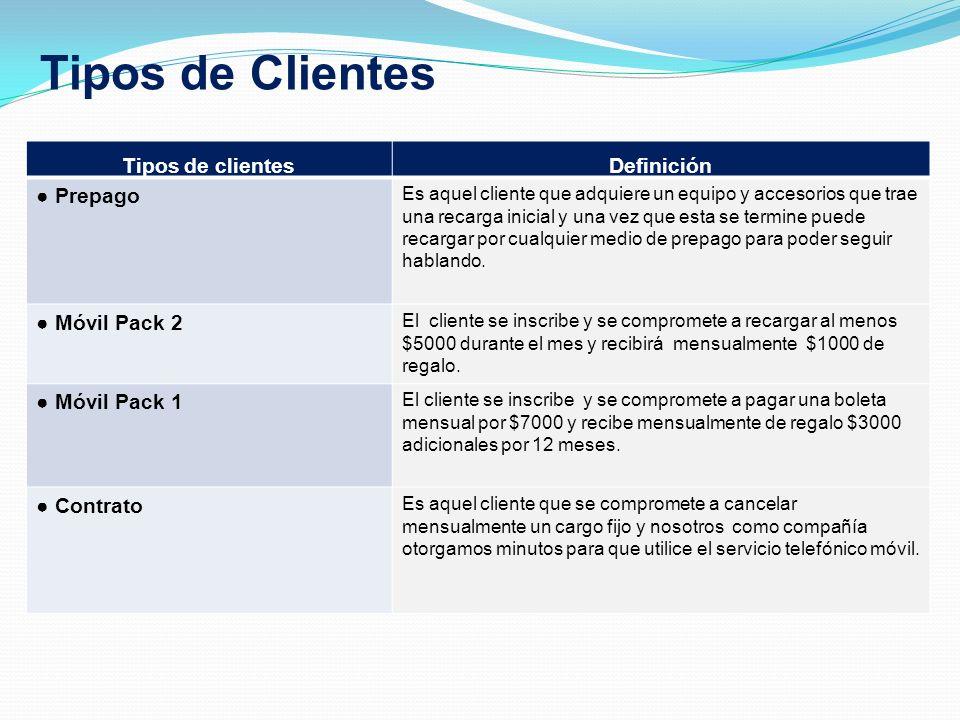 Tipos de Clientes Tipos de clientes Definición ● Prepago
