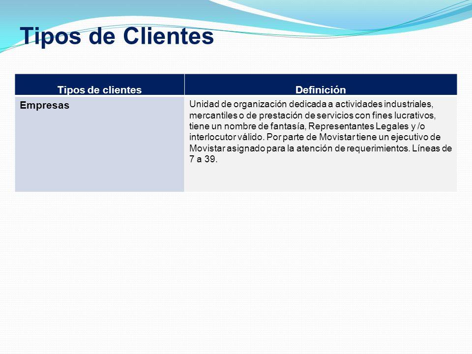 Tipos de Clientes Tipos de clientes Definición Empresas