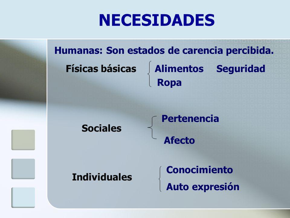 NECESIDADES Humanas: Son estados de carencia percibida.
