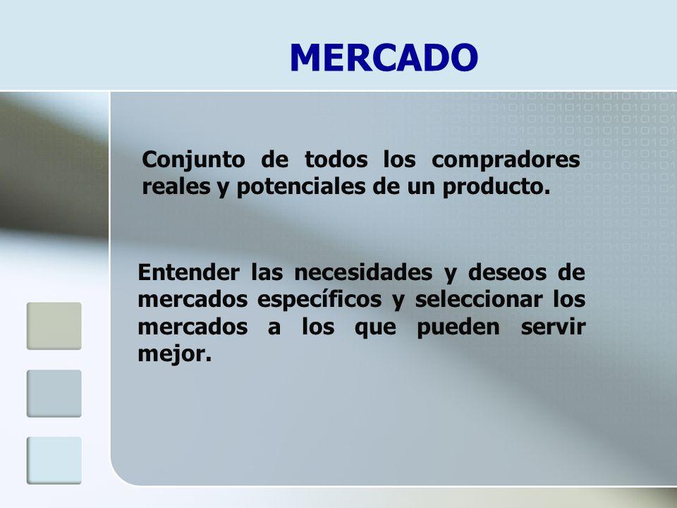 MERCADO Conjunto de todos los compradores reales y potenciales de un producto.