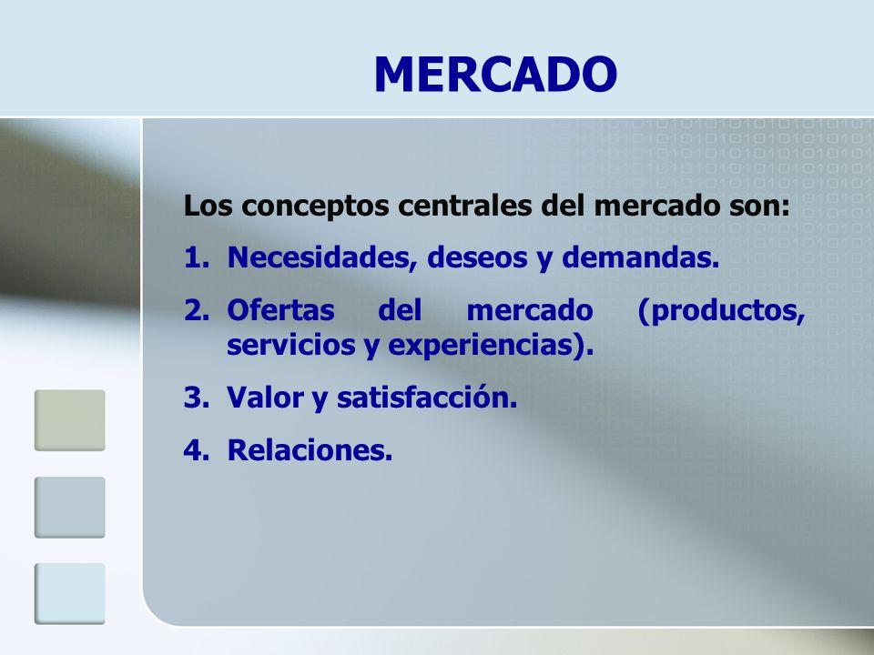 MERCADO Los conceptos centrales del mercado son: