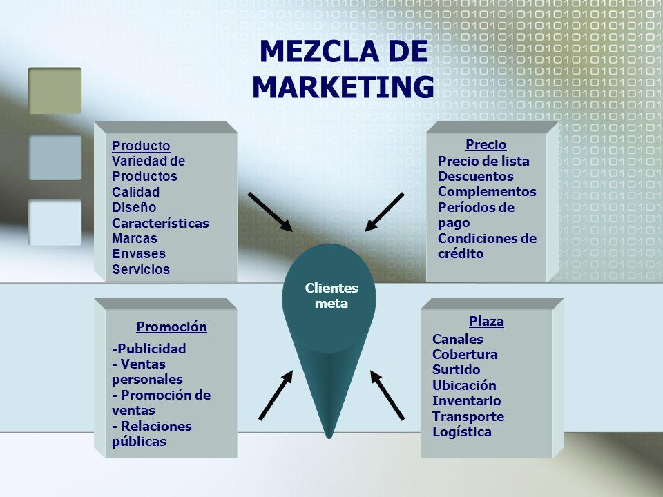 MEZCLA DE MARKETING Producto Precio Variedad de Productos