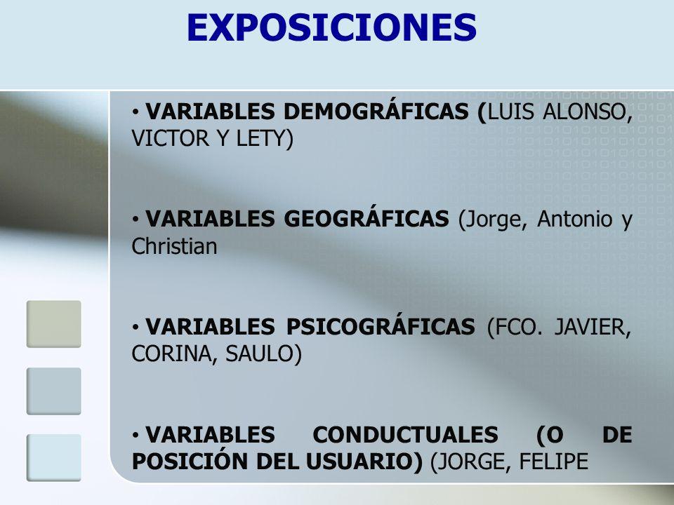EXPOSICIONES VARIABLES DEMOGRÁFICAS (LUIS ALONSO, VICTOR Y LETY)