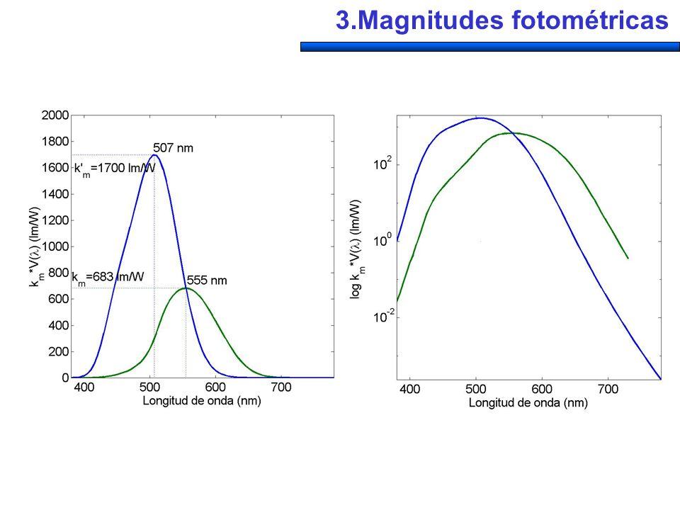 3.Magnitudes fotométricas