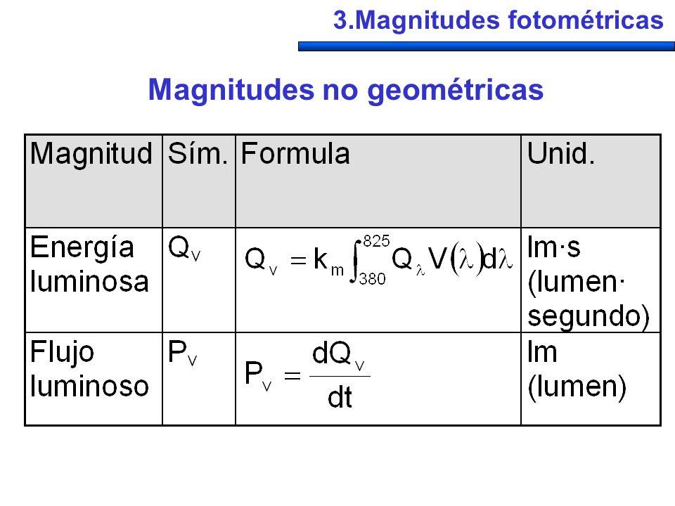 Magnitudes no geométricas