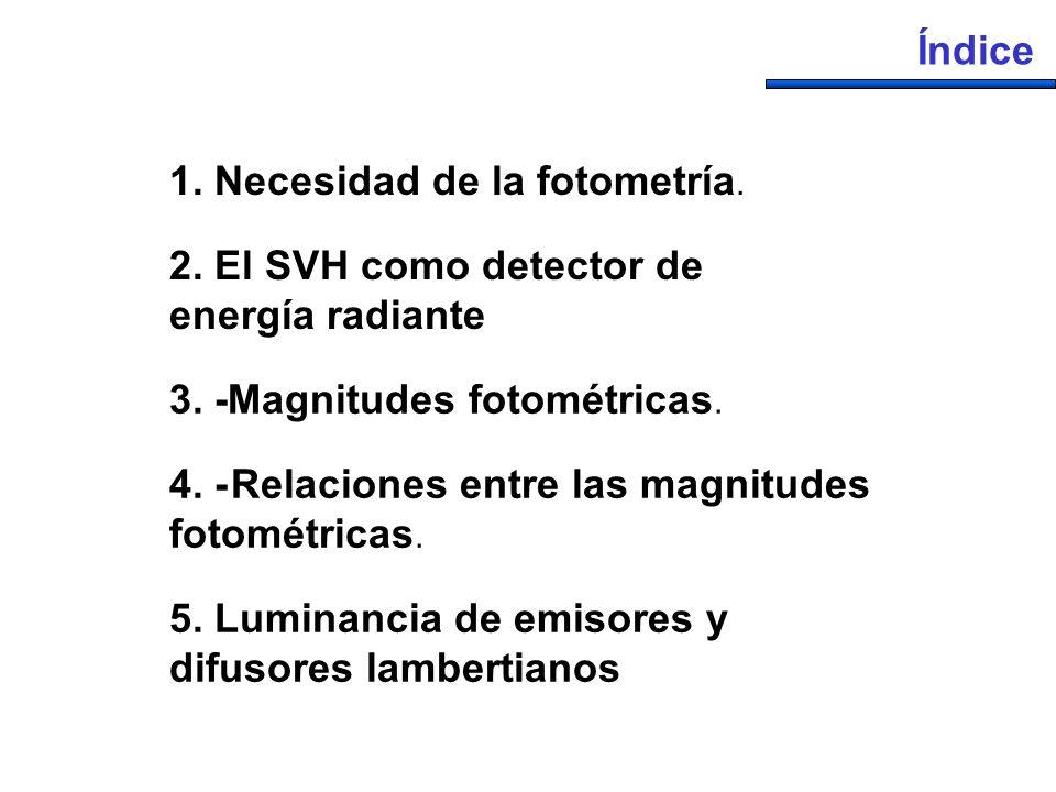 Índice 1. Necesidad de la fotometría. 2. El SVH como detector de energía radiante. 3. -Magnitudes fotométricas.