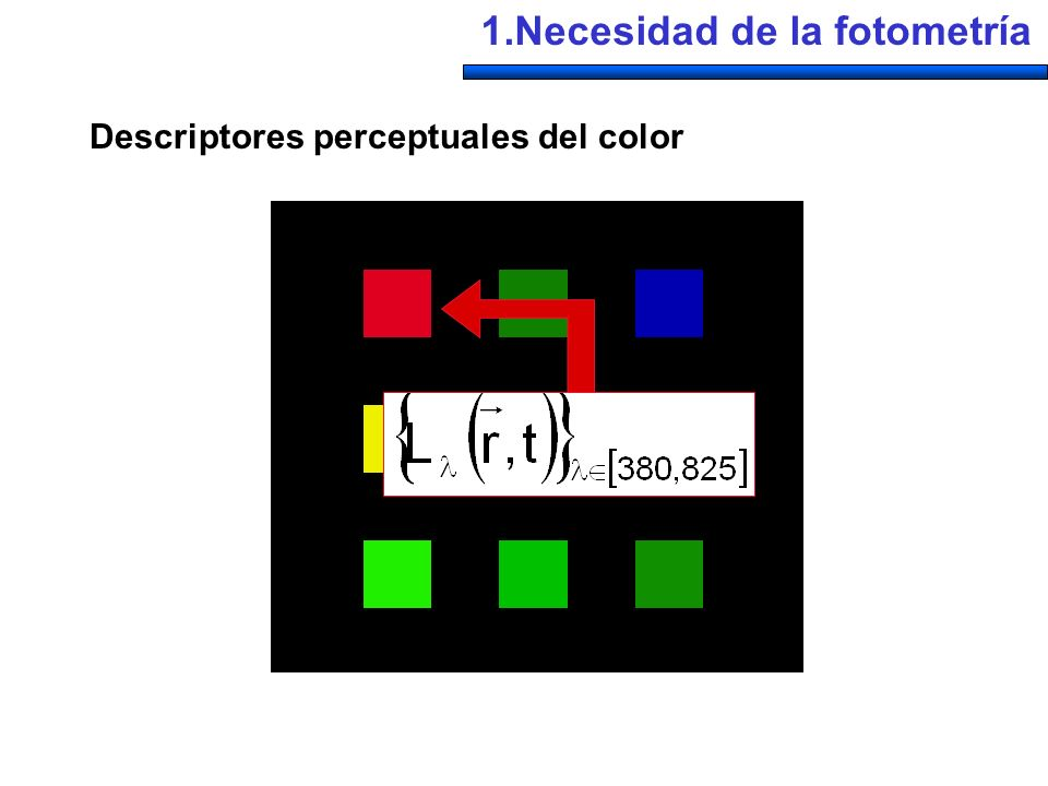 Descriptores perceptuales del color