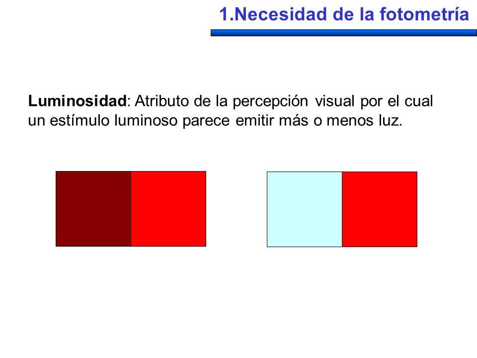 1.Necesidad de la fotometría