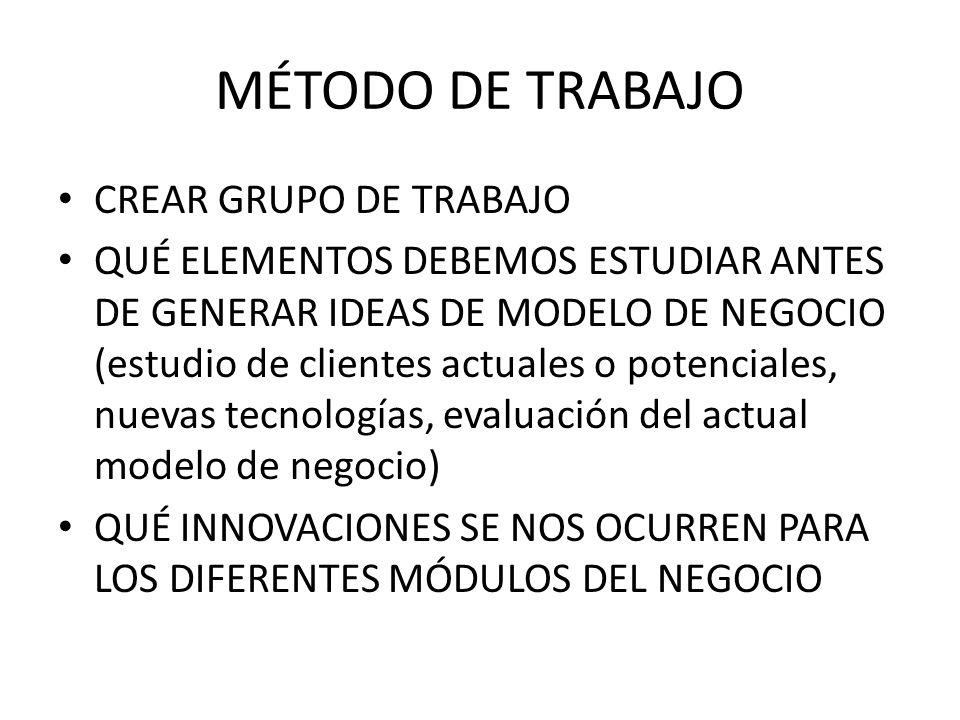 MÉTODO DE TRABAJO CREAR GRUPO DE TRABAJO
