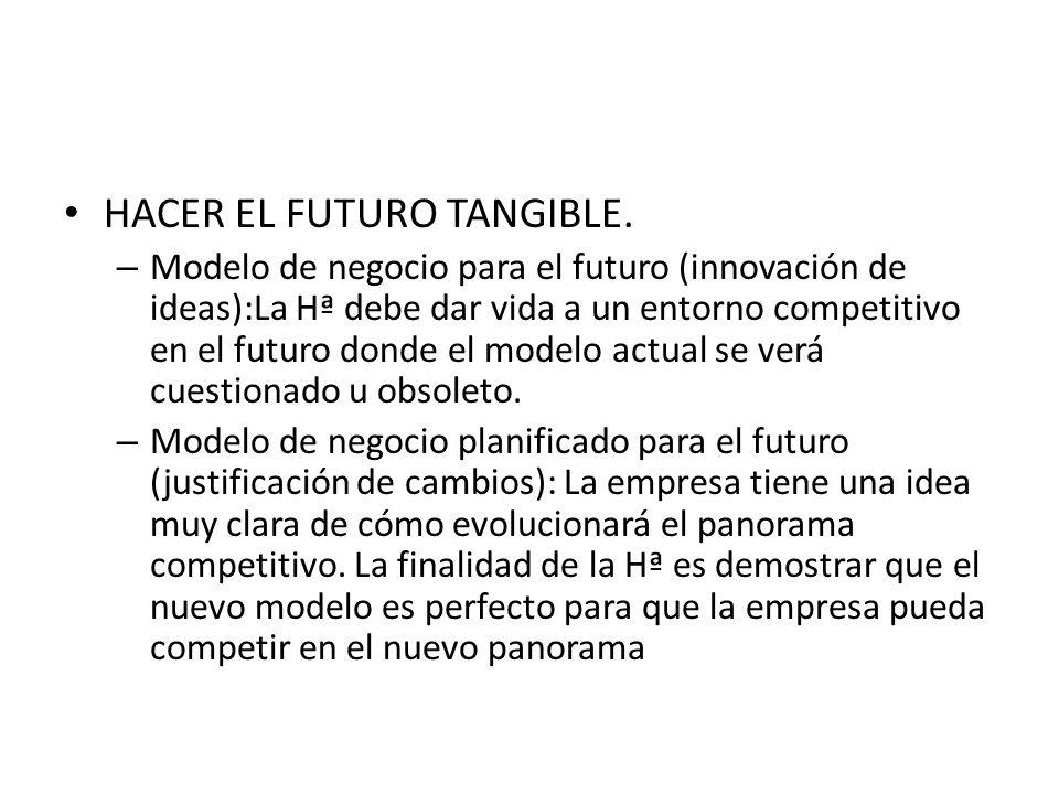 HACER EL FUTURO TANGIBLE.