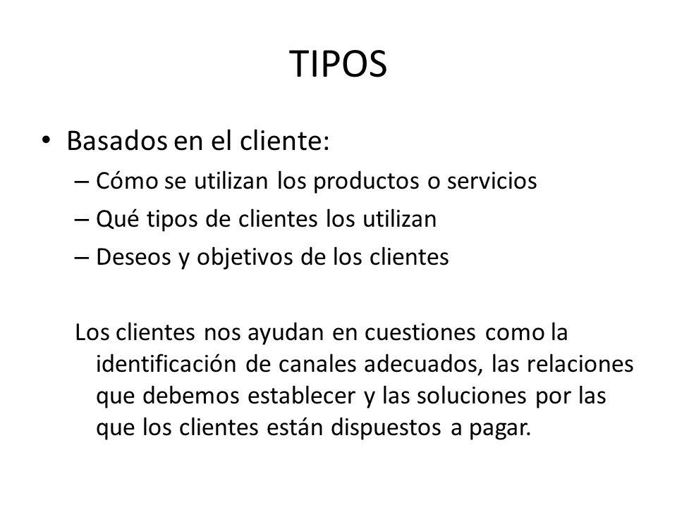 TIPOS Basados en el cliente: