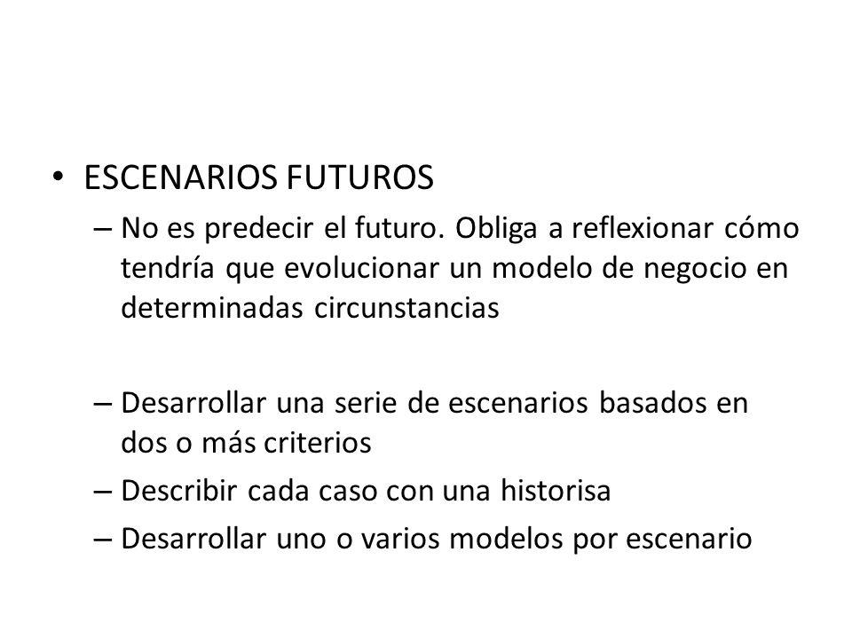ESCENARIOS FUTUROS No es predecir el futuro. Obliga a reflexionar cómo tendría que evolucionar un modelo de negocio en determinadas circunstancias.