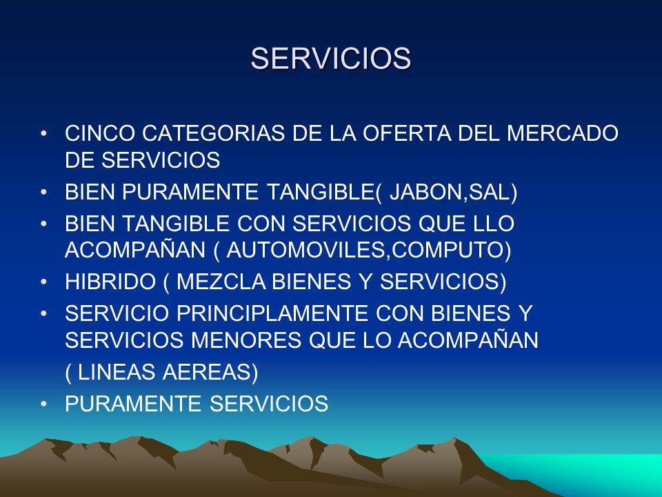 SERVICIOS CINCO CATEGORIAS DE LA OFERTA DEL MERCADO DE SERVICIOS