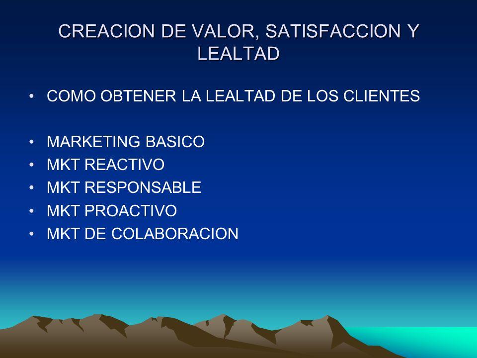 CREACION DE VALOR, SATISFACCION Y LEALTAD