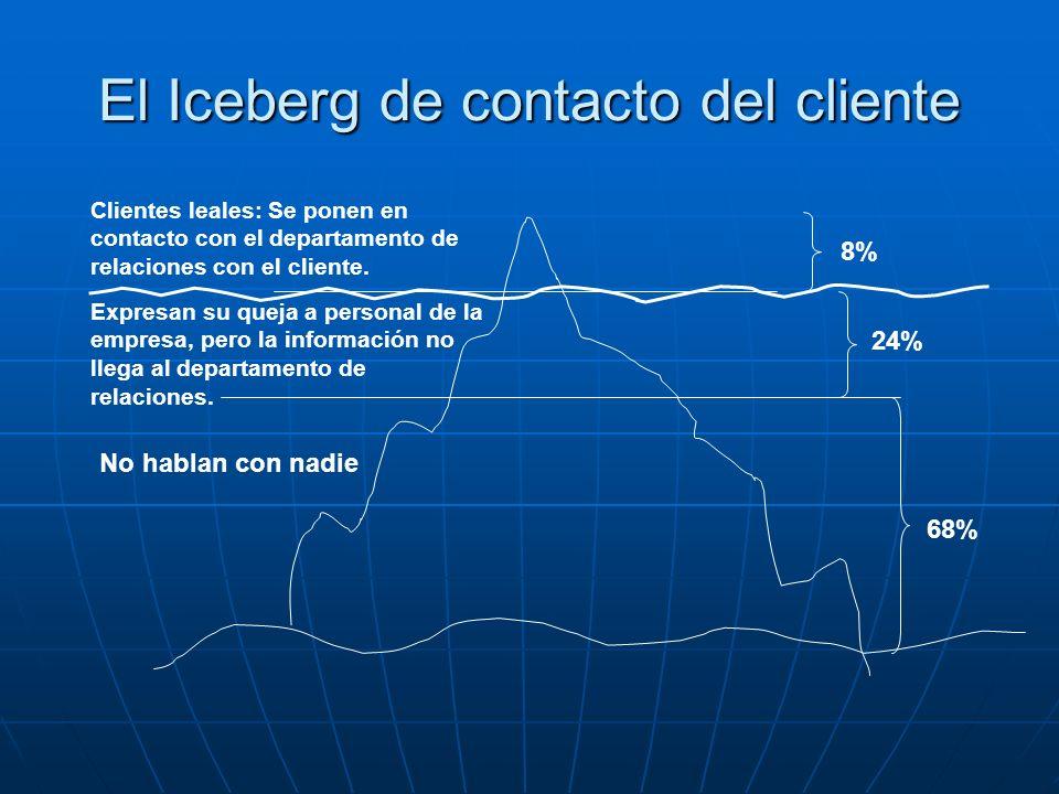 El Iceberg de contacto del cliente