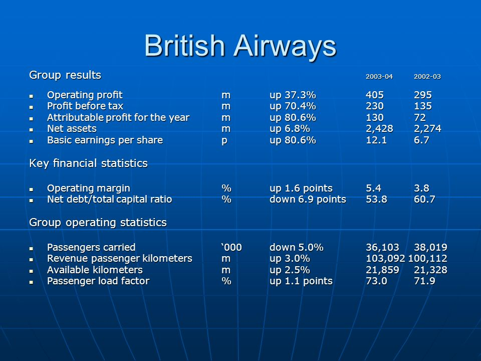 British Airways Group results 2003-04 2002-03 Key financial statistics