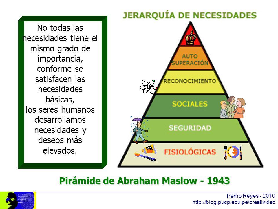 Pirámide de Abraham Maslow - 1943