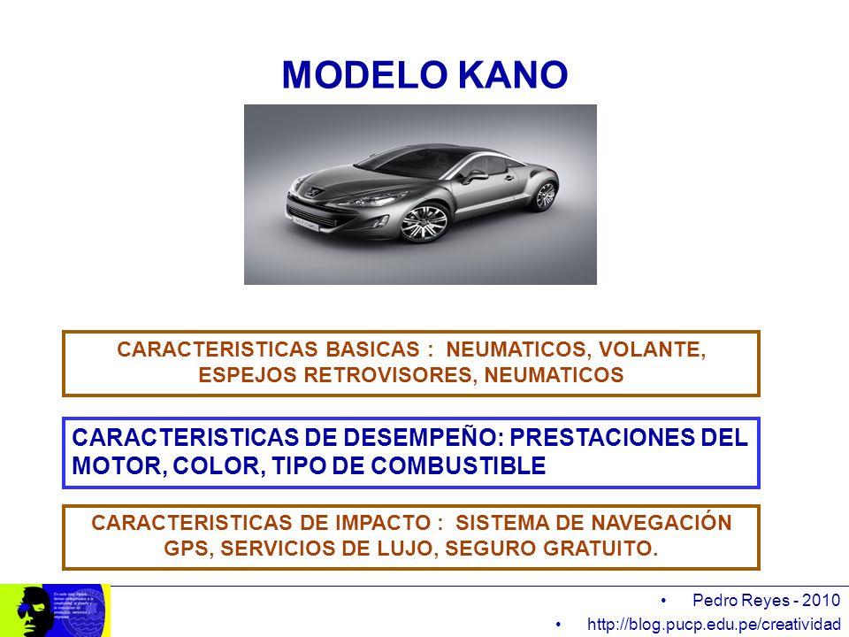 MODELO KANO CARACTERISTICAS BASICAS : NEUMATICOS, VOLANTE, ESPEJOS RETROVISORES, NEUMATICOS.