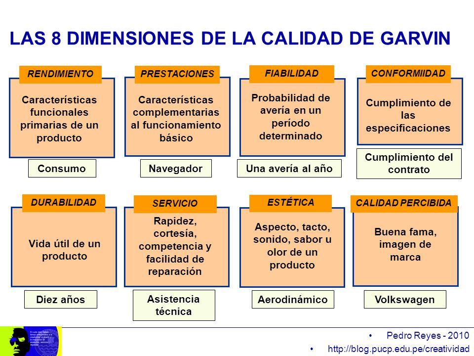 LAS 8 DIMENSIONES DE LA CALIDAD DE GARVIN