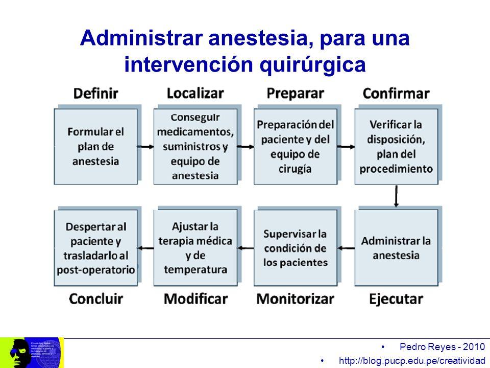 Administrar anestesia, para una intervención quirúrgica