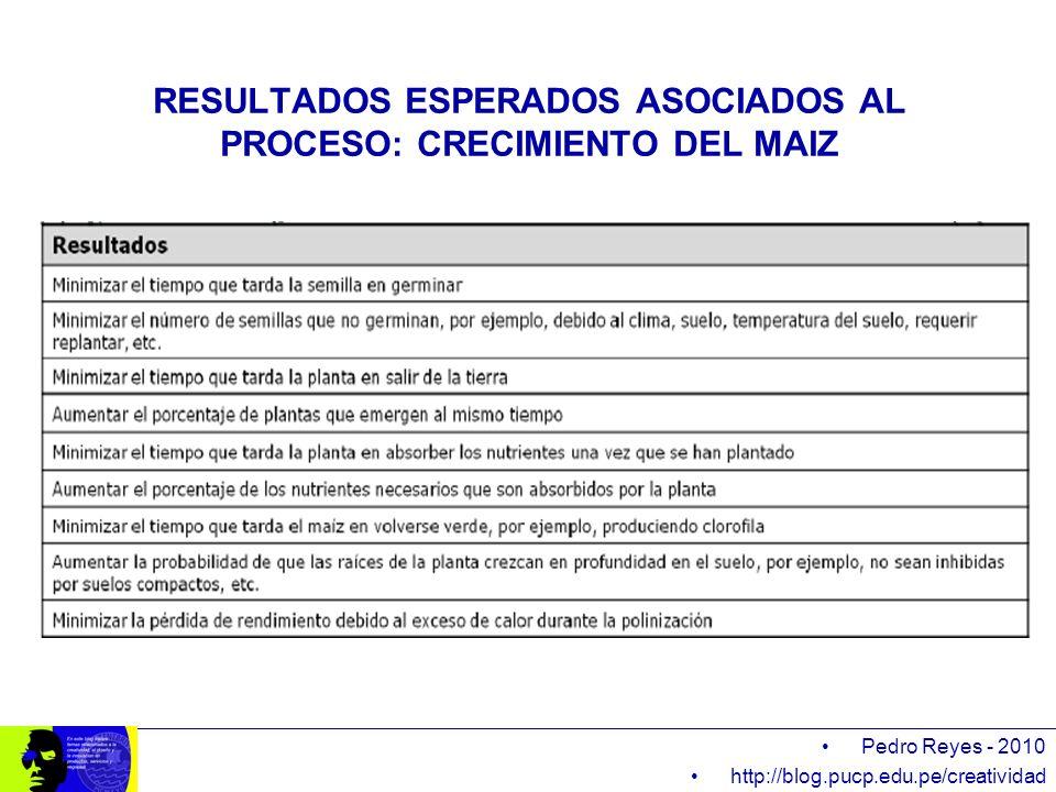 RESULTADOS ESPERADOS ASOCIADOS AL PROCESO: CRECIMIENTO DEL MAIZ