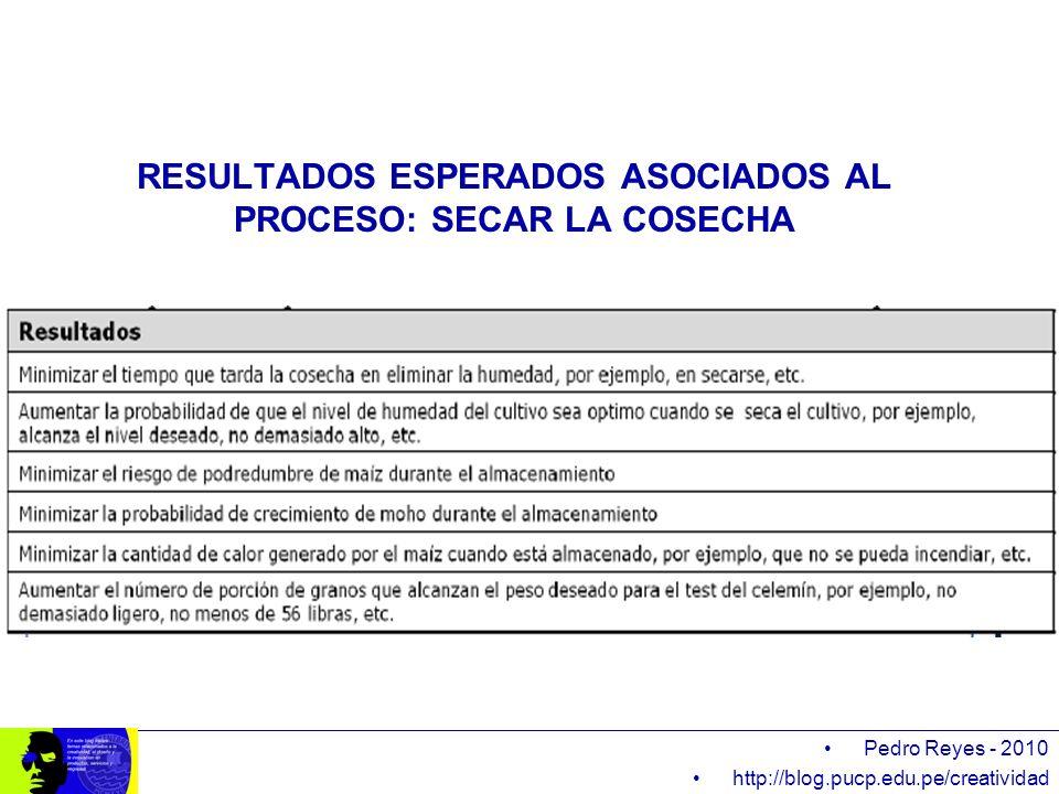 RESULTADOS ESPERADOS ASOCIADOS AL PROCESO: SECAR LA COSECHA