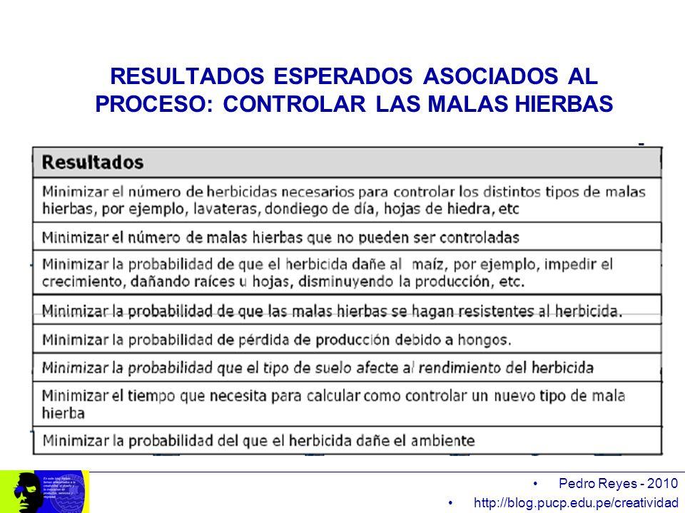 RESULTADOS ESPERADOS ASOCIADOS AL PROCESO: CONTROLAR LAS MALAS HIERBAS