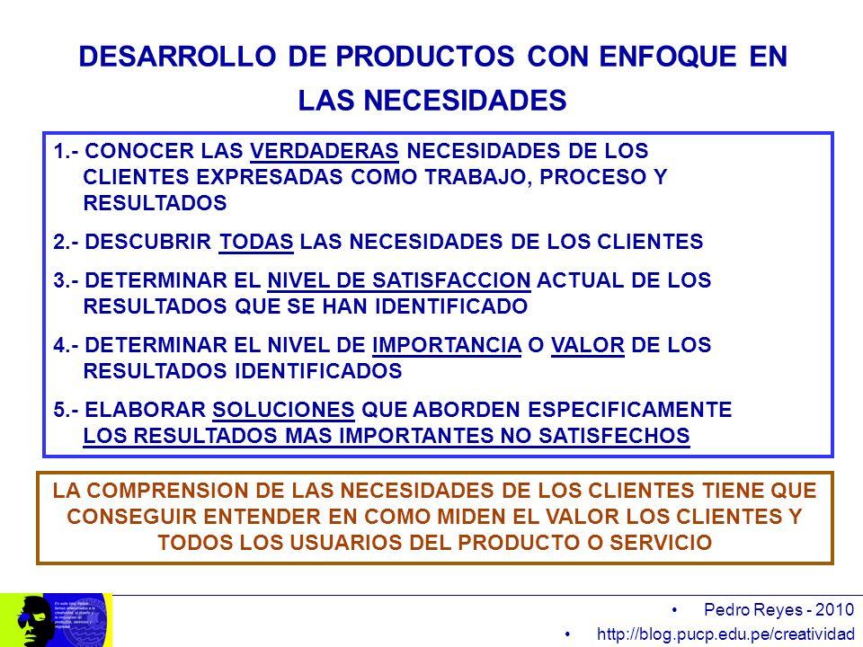 DESARROLLO DE PRODUCTOS CON ENFOQUE EN LAS NECESIDADES