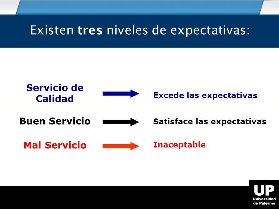 Existen tres niveles de expectativas:
