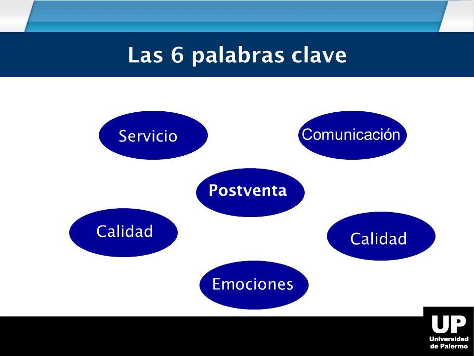 Las 6 palabras clave Comunicación Servicio Postventa Calidad Calidad