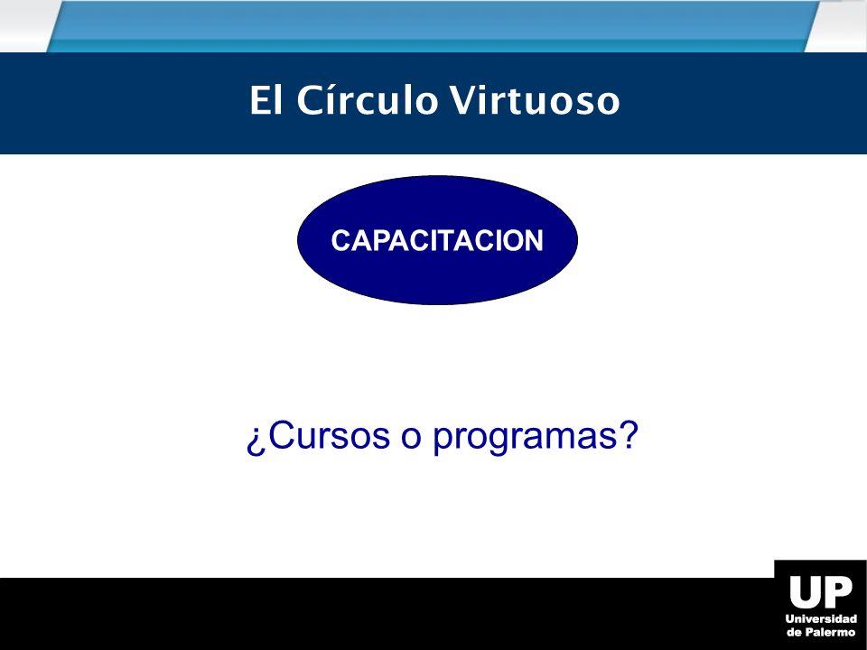 El círculo virtuoso El Círculo Virtuoso ¿Cursos o programas