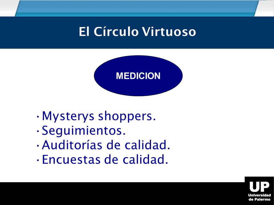 El círculo virtuoso El Círculo Virtuoso Mysterys shoppers.