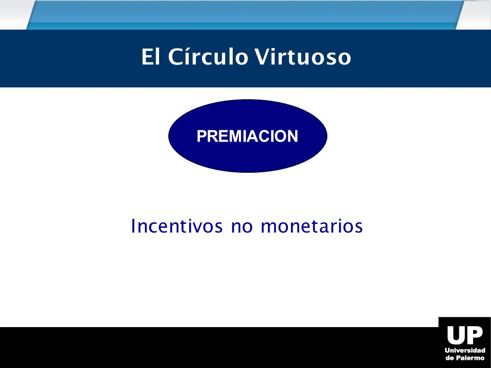 El círculo virtuoso El Círculo Virtuoso Incentivos no monetarios
