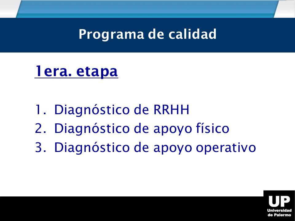 1era. etapa Programa de calidad Diagnóstico de RRHH