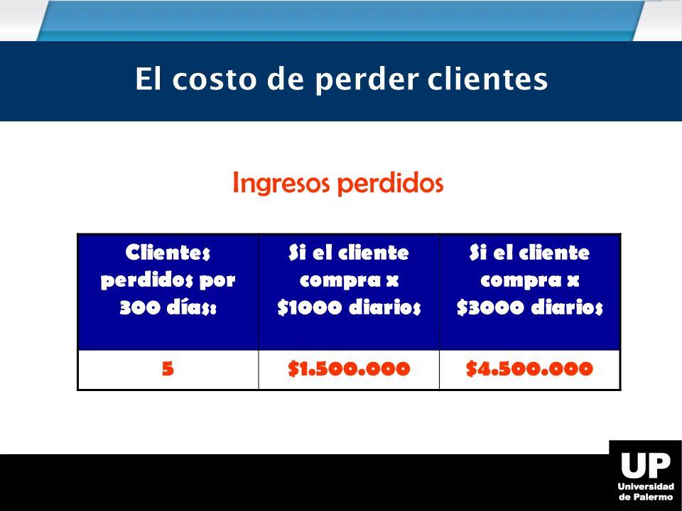 El costo de perder clientes