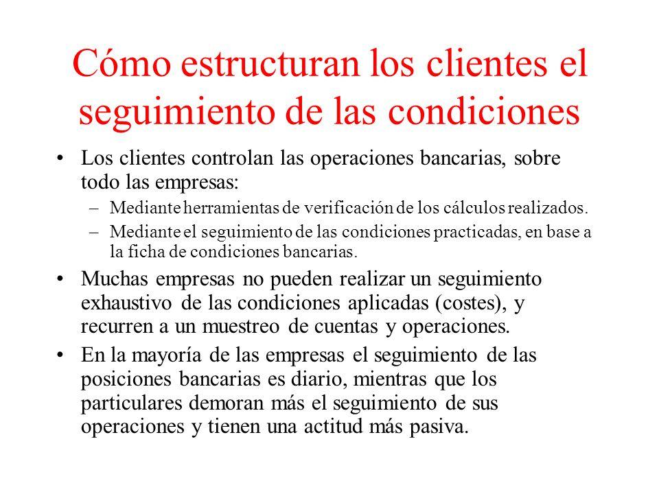 Cómo estructuran los clientes el seguimiento de las condiciones