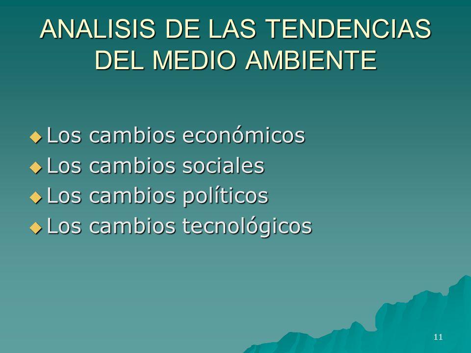 ANALISIS DE LAS TENDENCIAS DEL MEDIO AMBIENTE