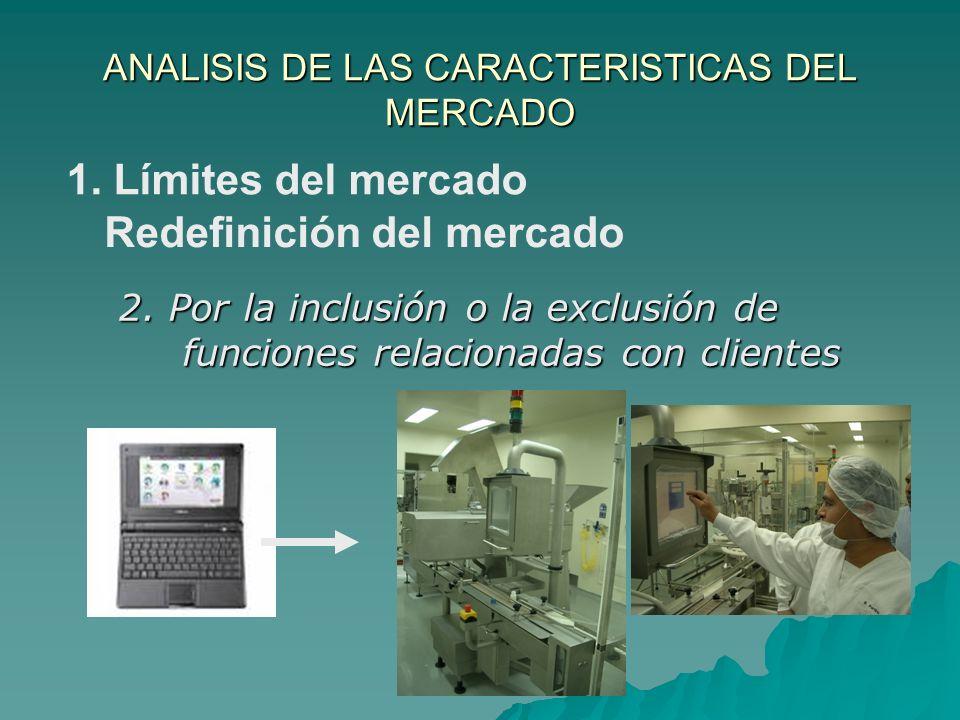 ANALISIS DE LAS CARACTERISTICAS DEL MERCADO