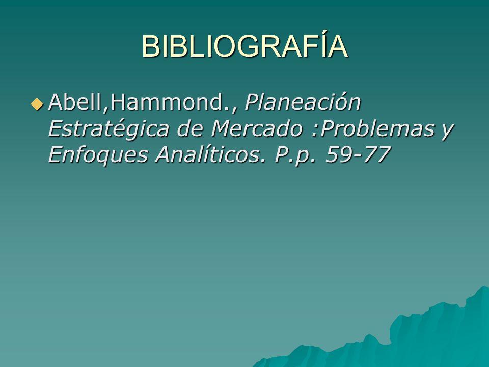 BIBLIOGRAFÍAAbell,Hammond., Planeación Estratégica de Mercado :Problemas y Enfoques Analíticos.