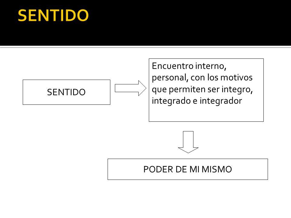 SENTIDO Encuentro interno, personal, con los motivos que permiten ser integro, integrado e integrador.