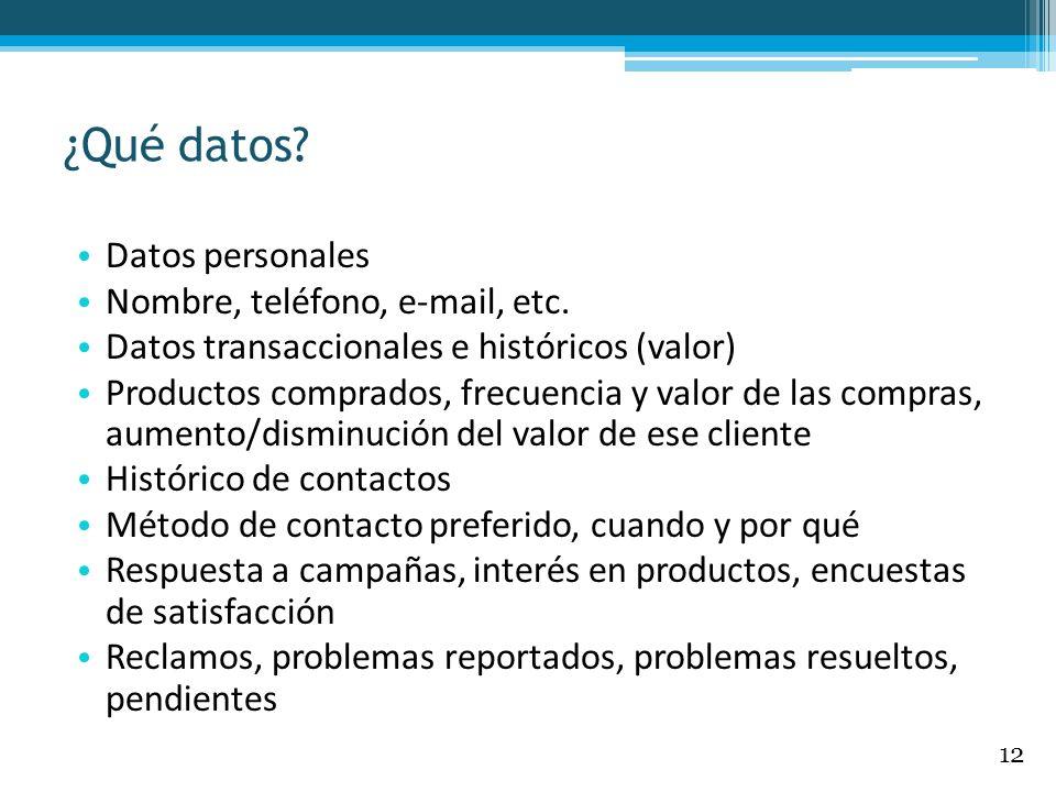¿Qué datos Datos personales Nombre, teléfono, e-mail, etc.