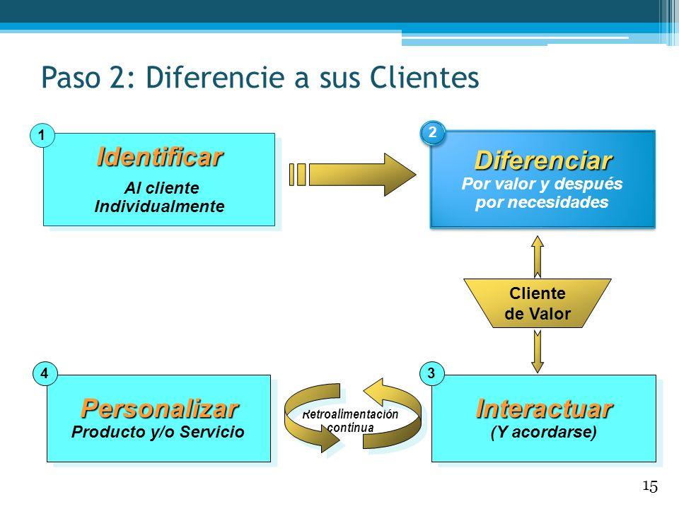 Paso 2: Diferencie a sus Clientes