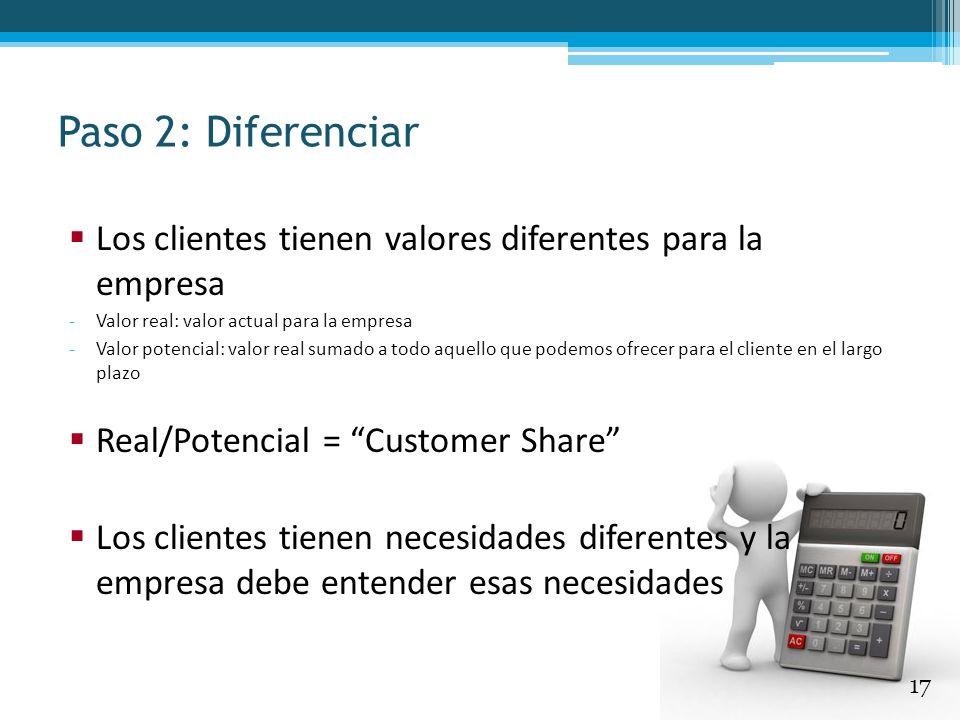 Paso 2: Diferenciar Los clientes tienen valores diferentes para la empresa. Valor real: valor actual para la empresa.
