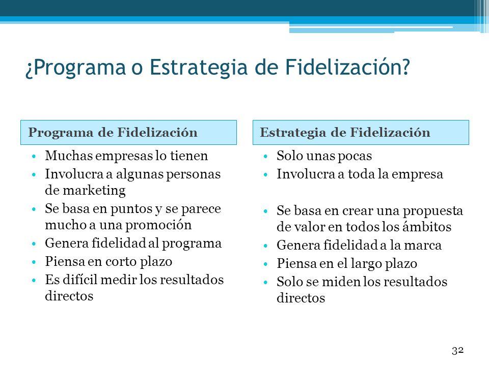 ¿Programa o Estrategia de Fidelización