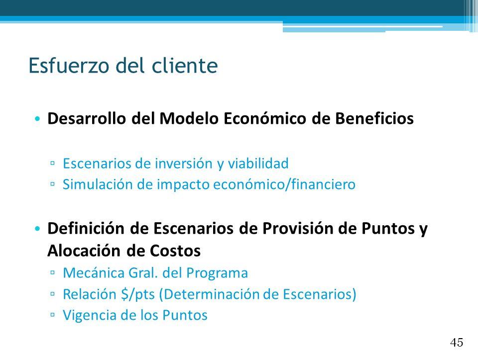 Esfuerzo del cliente Desarrollo del Modelo Económico de Beneficios