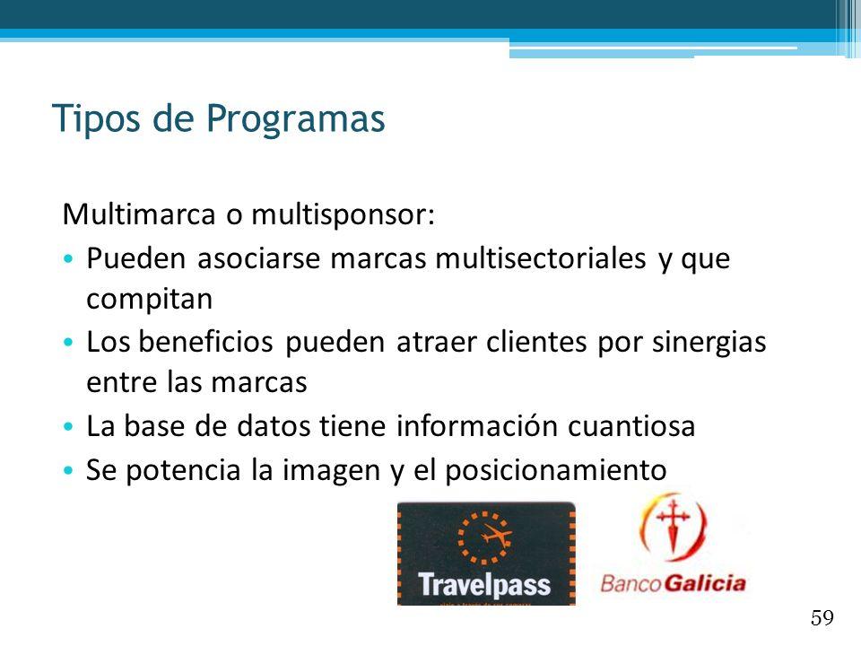 Tipos de Programas Multimarca o multisponsor: