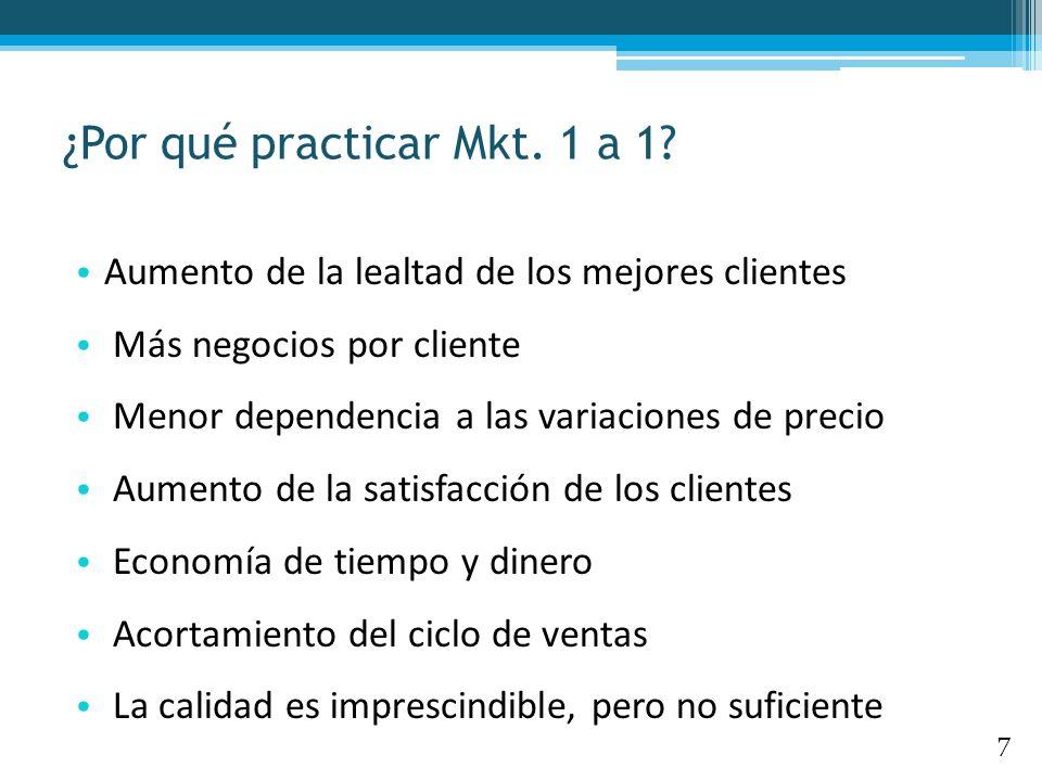 ¿Por qué practicar Mkt. 1 a 1