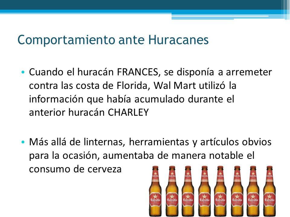 Comportamiento ante Huracanes