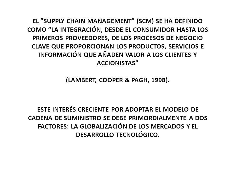 (LAMBERT, COOPER & PAGH, 1998).