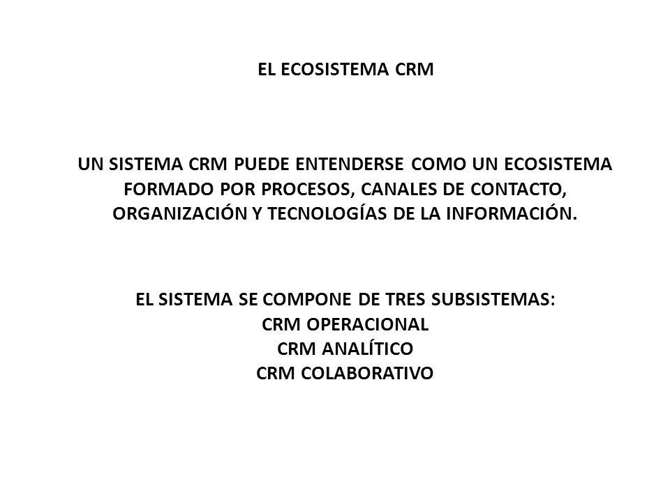 EL SISTEMA SE COMPONE DE TRES SUBSISTEMAS: